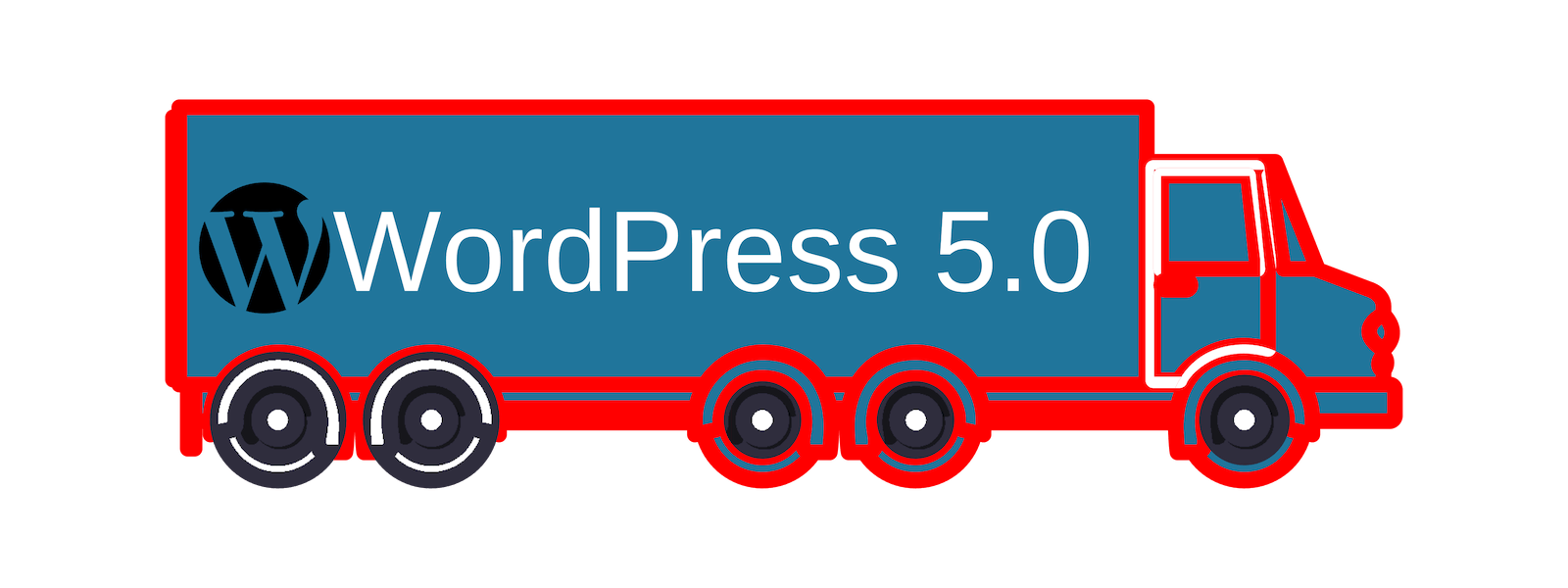 gutenberg is coming, release date, wordpress 5.0